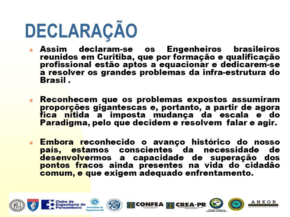 DECLARAÇÃO Assim declaram-se os Engenheiros brasileiros reunidos em Curitiba, que por formação e qualificação profissional estão aptos a equacionar e
