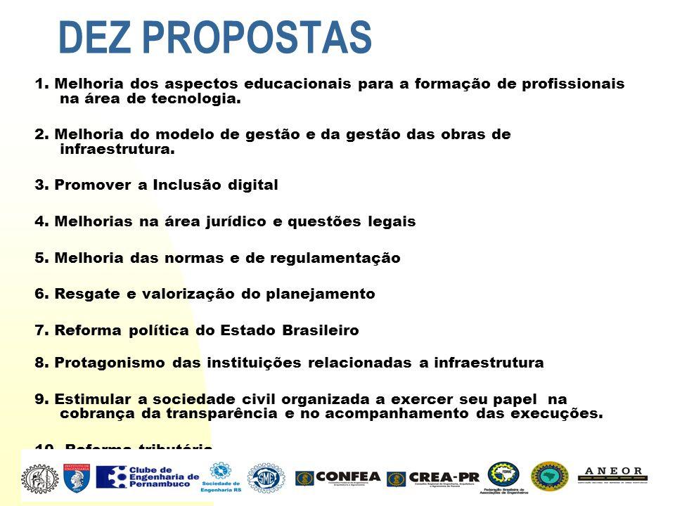 DEZ PROPOSTAS 1. Melhoria dos aspectos educacionais para a formação de profissionais na área de tecnologia. 2. Melhoria do modelo de gestão e da gestã