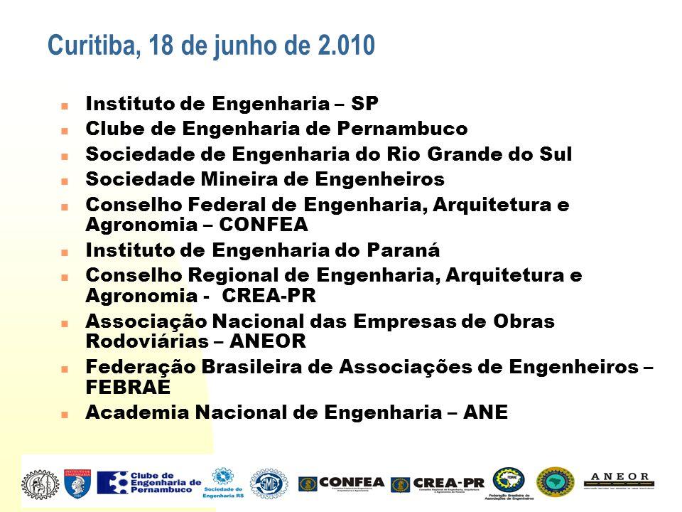 Curitiba, 18 de junho de 2.010 Instituto de Engenharia – SP Clube de Engenharia de Pernambuco Sociedade de Engenharia do Rio Grande do Sul Sociedade M