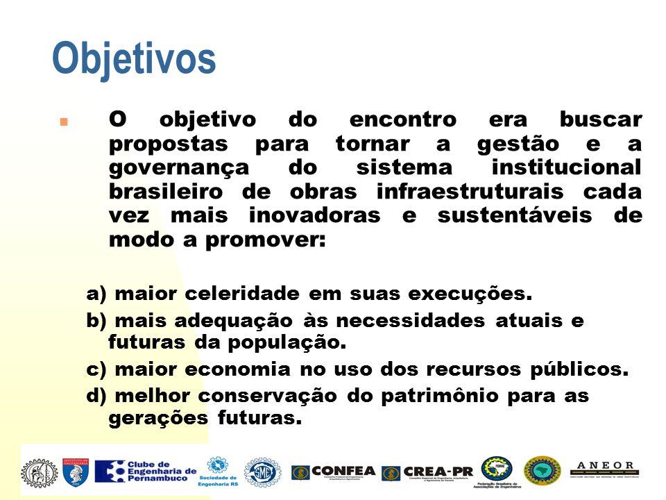 Objetivos O objetivo do encontro era buscar propostas para tornar a gestão e a governança do sistema institucional brasileiro de obras infraestruturai