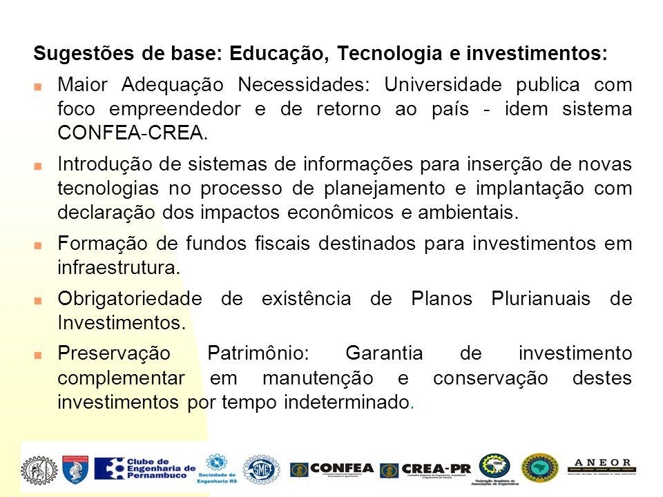 Sugestões de base: Educação, Tecnologia e investimentos: Maior Adequação Necessidades: Universidade publica com foco empreendedor e de retorno ao país