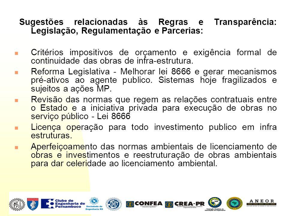 Sugestões relacionadas às Regras e Transparência: Legislação, Regulamentação e Parcerias: Critérios impositivos de orçamento e exigência formal de con