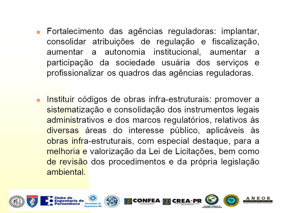Fortalecimento das agências reguladoras: implantar, consolidar atribuições de regulação e fiscalização, aumentar a autonomia institucional, aumentar a