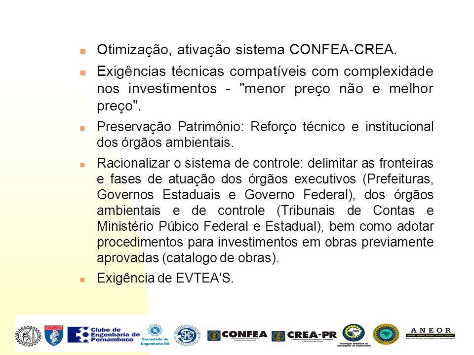 Otimização, ativação sistema CONFEA-CREA. Exigências técnicas compatíveis com complexidade nos investimentos -