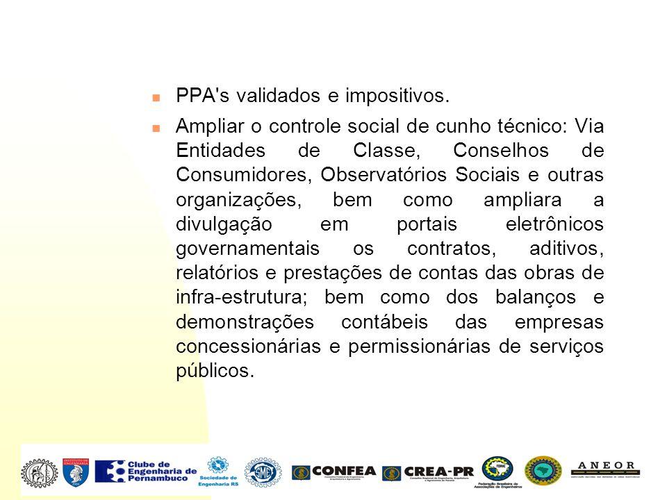PPA's validados e impositivos. Ampliar o controle social de cunho técnico: Via Entidades de Classe, Conselhos de Consumidores, Observatórios Sociais e