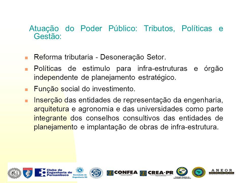 Atuação do Poder Público: Tributos, Políticas e Gestão: Reforma tributaria - Desoneração Setor. Políticas de estimulo para infra-estruturas e órgão in