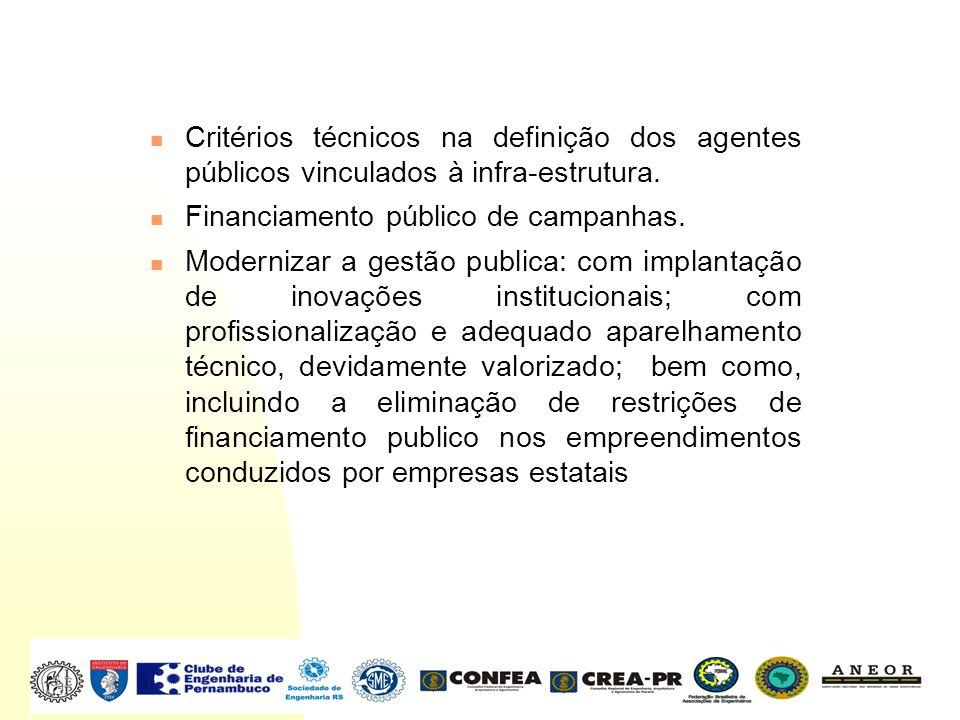 Critérios técnicos na definição dos agentes públicos vinculados à infra-estrutura. Financiamento público de campanhas. Modernizar a gestão publica: co