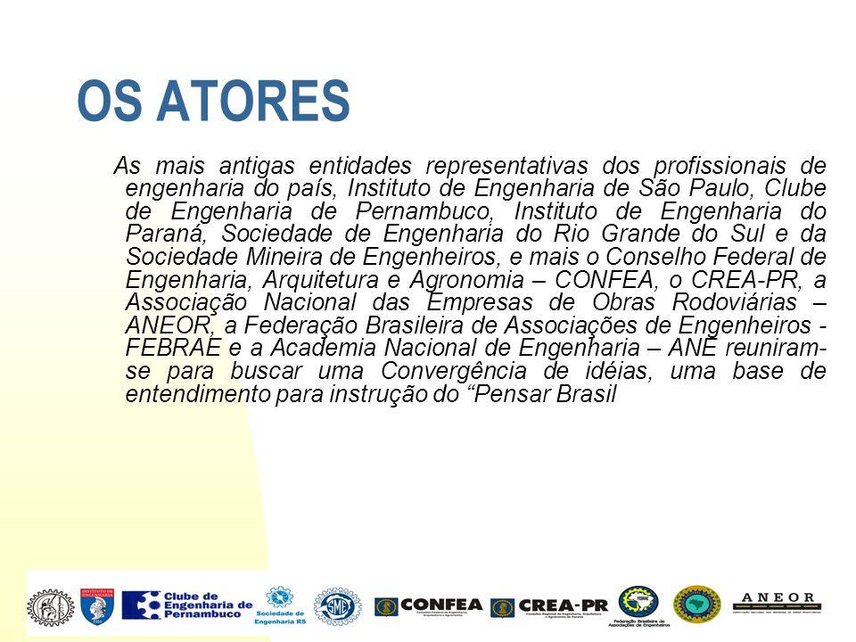 OS ATORES As mais antigas entidades representativas dos profissionais de engenharia do país, Instituto de Engenharia de São Paulo, Clube de Engenharia