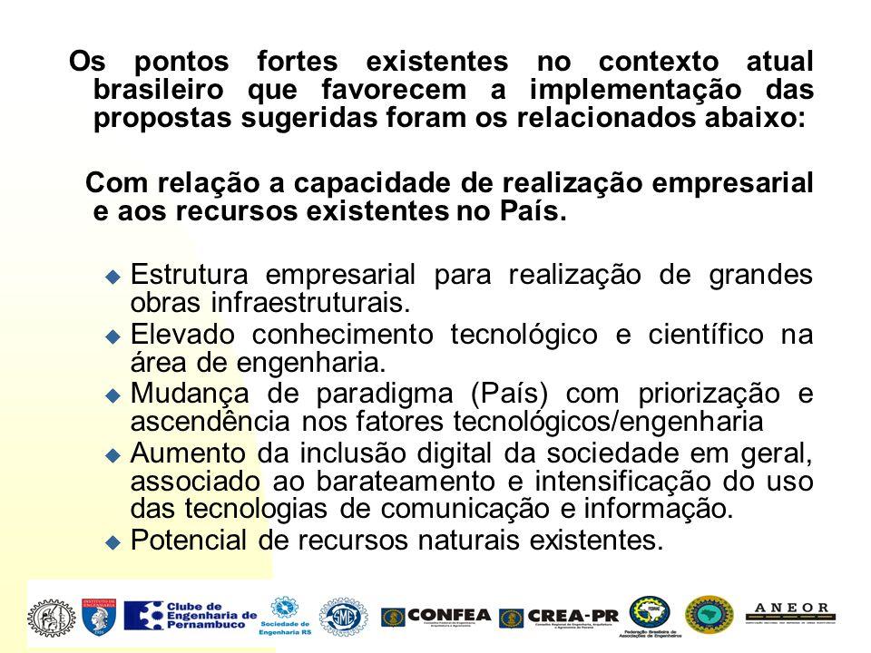 Os pontos fortes existentes no contexto atual brasileiro que favorecem a implementação das propostas sugeridas foram os relacionados abaixo: Com relaç