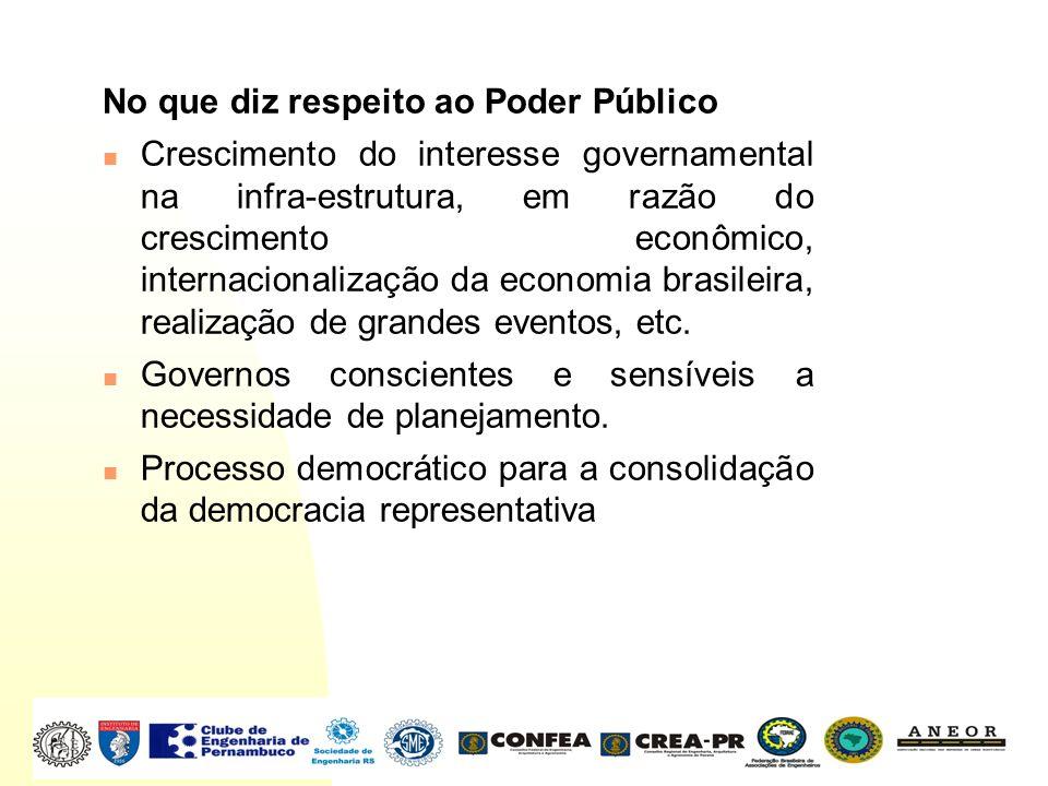 No que diz respeito ao Poder Público Crescimento do interesse governamental na infra-estrutura, em razão do crescimento econômico, internacionalização