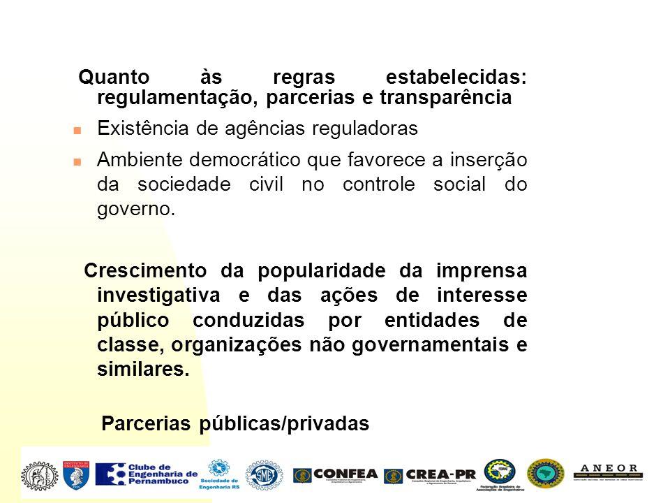 Quanto às regras estabelecidas: regulamentação, parcerias e transparência Existência de agências reguladoras Ambiente democrático que favorece a inser