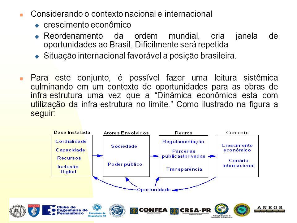 Considerando o contexto nacional e internacional crescimento econômico Reordenamento da ordem mundial, cria janela de oportunidades ao Brasil. Dificil