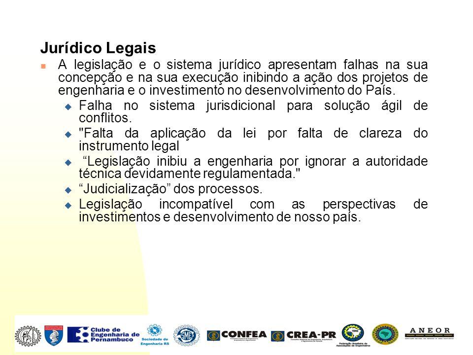 Jurídico Legais A legislação e o sistema jurídico apresentam falhas na sua concepção e na sua execução inibindo a ação dos projetos de engenharia e o