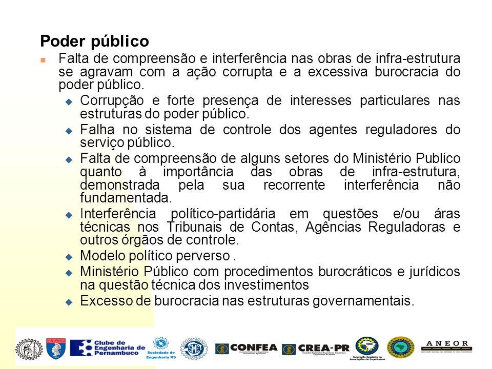 Poder público Falta de compreensão e interferência nas obras de infra-estrutura se agravam com a ação corrupta e a excessiva burocracia do poder públi
