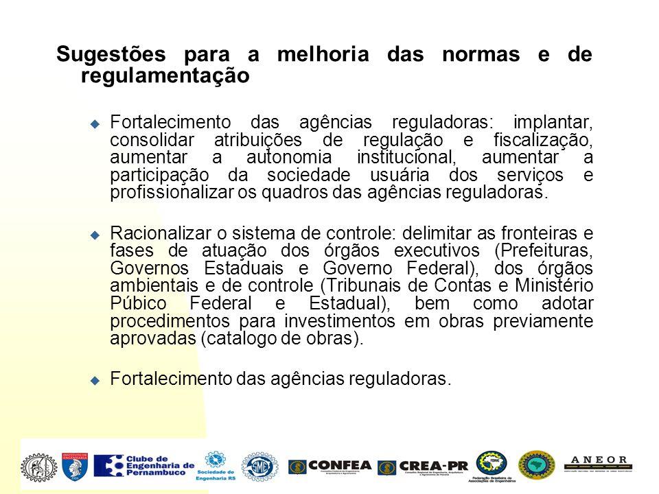 Sugestões para a melhoria das normas e de regulamentação Fortalecimento das agências reguladoras: implantar, consolidar atribuições de regulação e fis