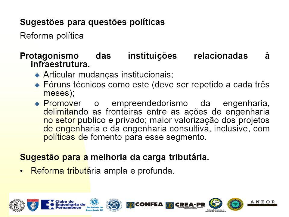 Sugestões para questões políticas Reforma política Protagonismo das instituições relacionadas à infraestrutura. Articular mudanças institucionais; Fór