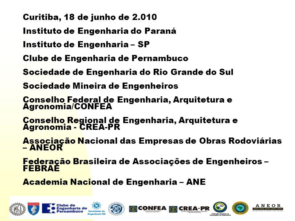 Curitiba, 18 de junho de 2.010 Instituto de Engenharia do Paraná Instituto de Engenharia – SP Clube de Engenharia de Pernambuco Sociedade de Engenhari