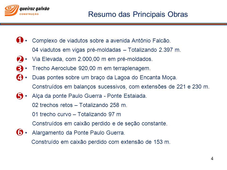 Resumo das Principais Obras Complexo de viadutos sobre a avenida Antônio Falcão. 04 viadutos em vigas pré-moldadas – Totalizando 2.397 m. Via Elevada,