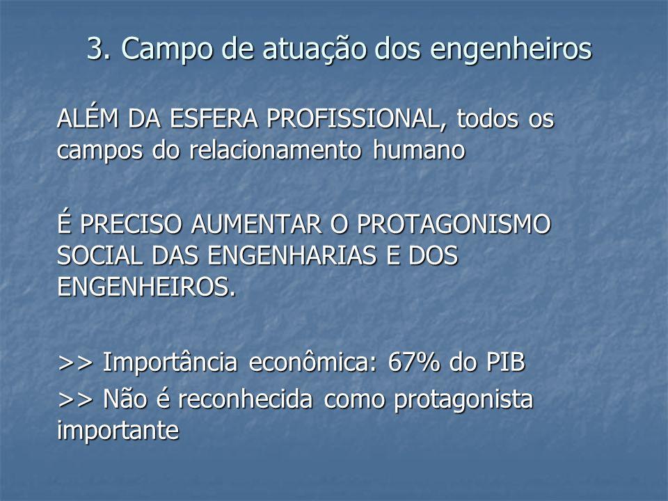 3. Campo de atuação dos engenheiros ALÉM DA ESFERA PROFISSIONAL, todos os campos do relacionamento humano É PRECISO AUMENTAR O PROTAGONISMO SOCIAL DAS