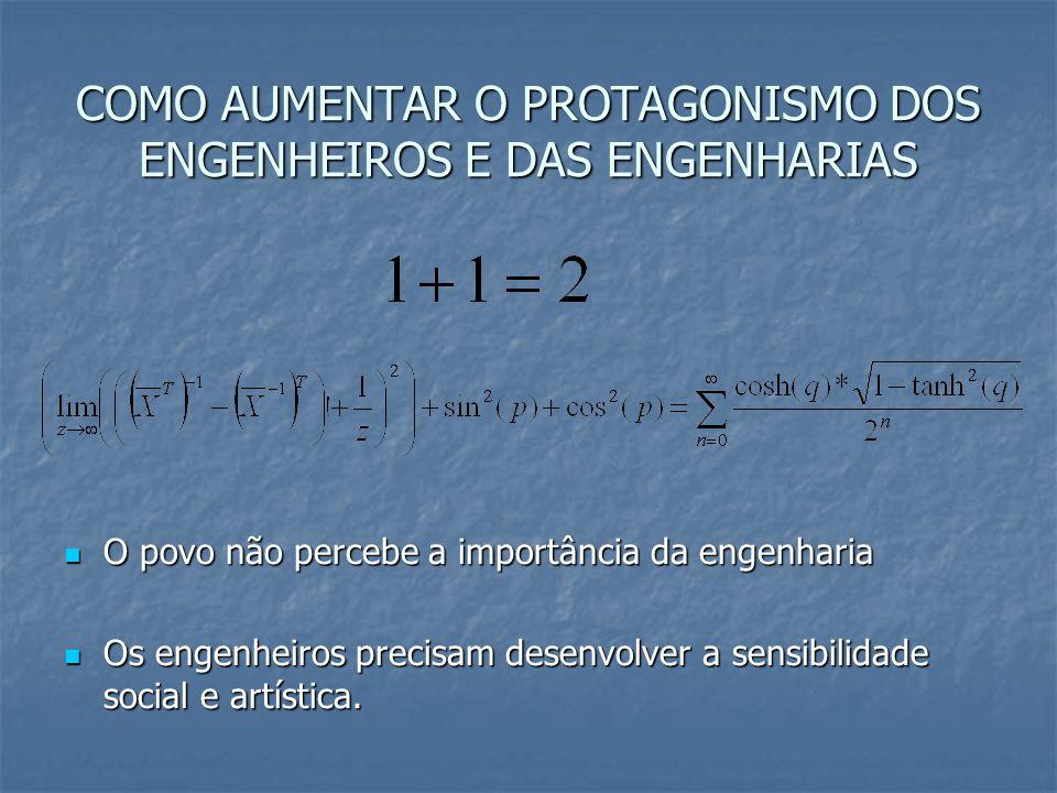 COMO AUMENTAR O PROTAGONISMO DOS ENGENHEIROS E DAS ENGENHARIAS O povo não percebe a importância da engenharia O povo não percebe a importância da enge