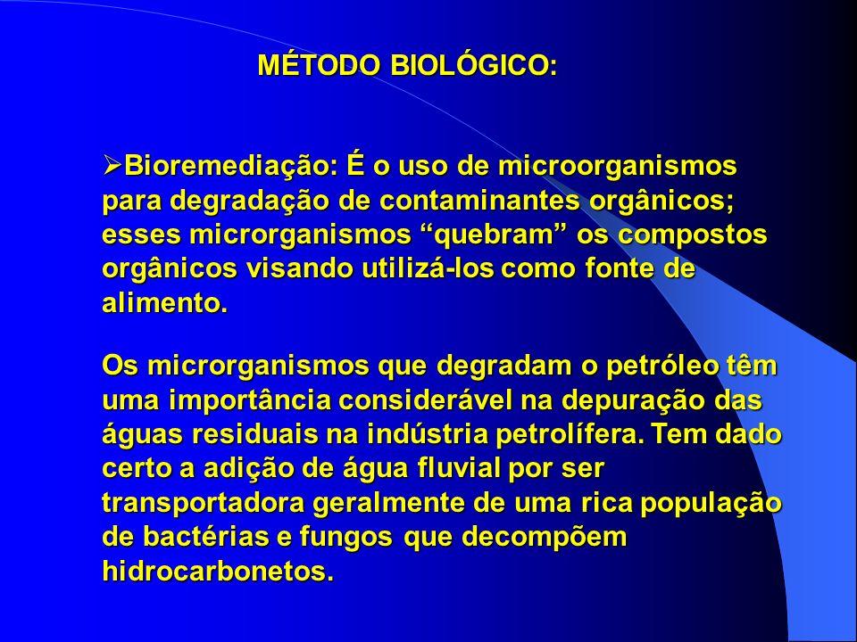 MÉTODO BIOLÓGICO: Bioremediação: É o uso de microorganismos para degradação de contaminantes orgânicos; esses microrganismos quebram os compostos orgânicos visando utilizá-los como fonte de alimento.