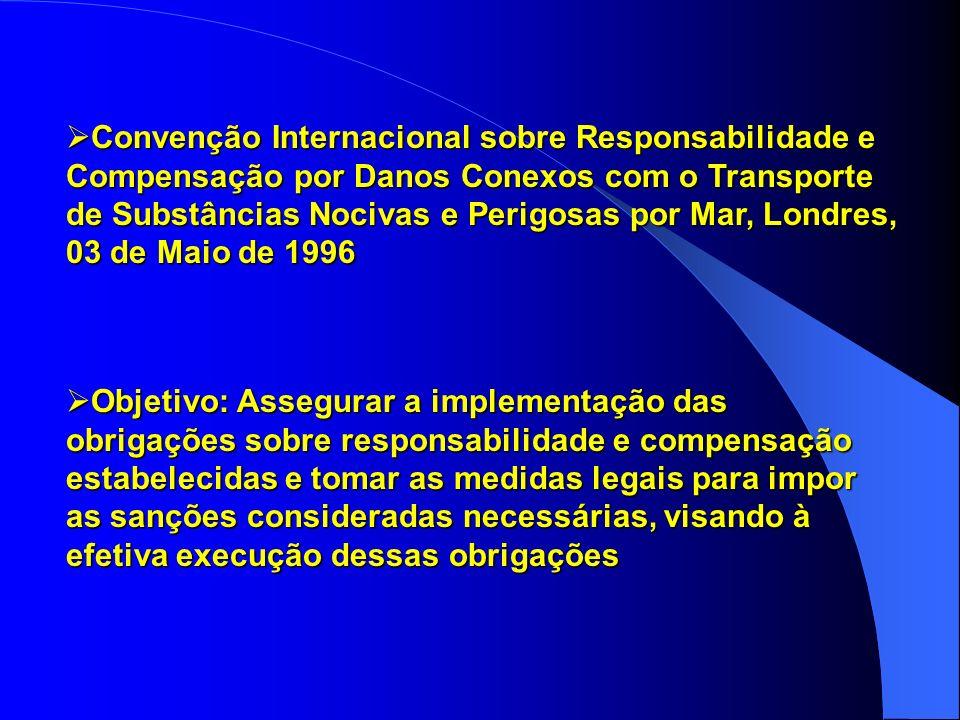 Convenção das Nações Unidas sobre o Direito do Mar, Montego Bay, 10 de Dezembro de 1982 Convenção das Nações Unidas sobre o Direito do Mar, Montego Ba