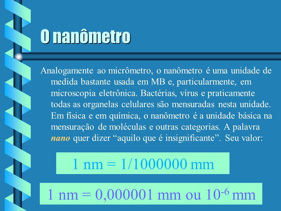 O micrômetro Foi a primeira unidade de medida criada exclusivamente para a mensuração de estruturas muito menores que o milímetro. Quando foi criado,