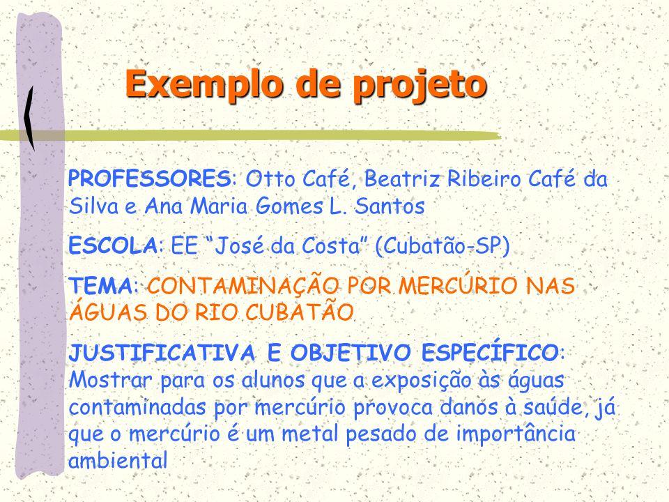Exemplo de projeto PROFESSORES: Otto Café, Beatriz Ribeiro Café da Silva e Ana Maria Gomes L. Santos ESCOLA: EE José da Costa (Cubatão-SP) TEMA: CONTA