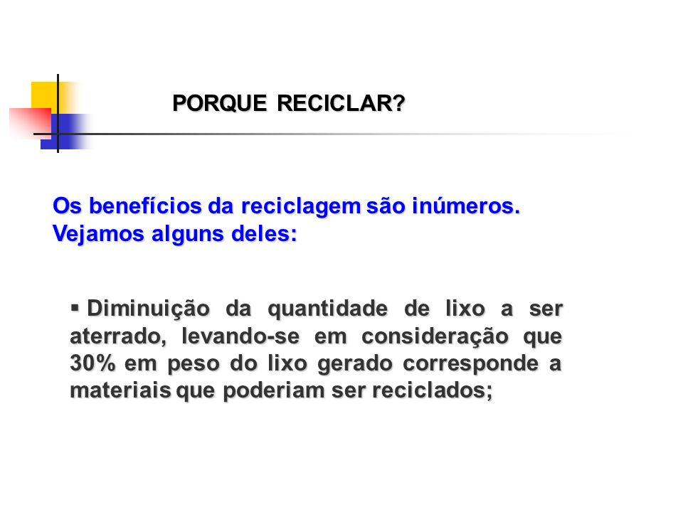 OS TRÊS RS: REDUZIR, REUTILIZAR E RECICLAR 1.Recicle o vidro.