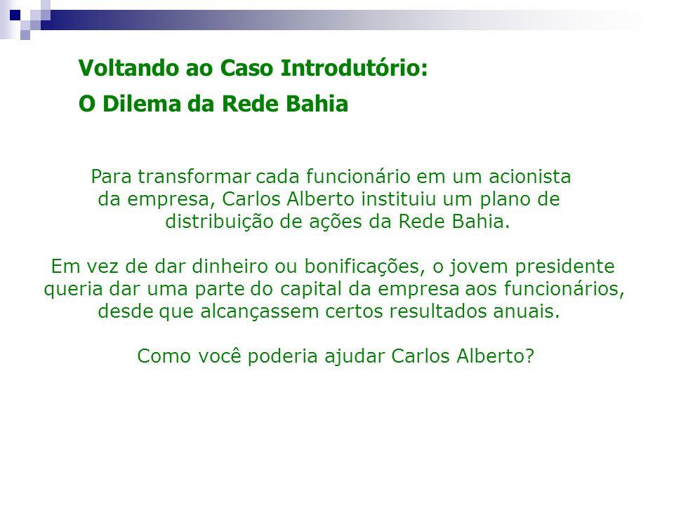 Voltando ao Caso Introdutório: O Dilema da Rede Bahia Para transformar cada funcionário em um acionista da empresa, Carlos Alberto instituiu um plano