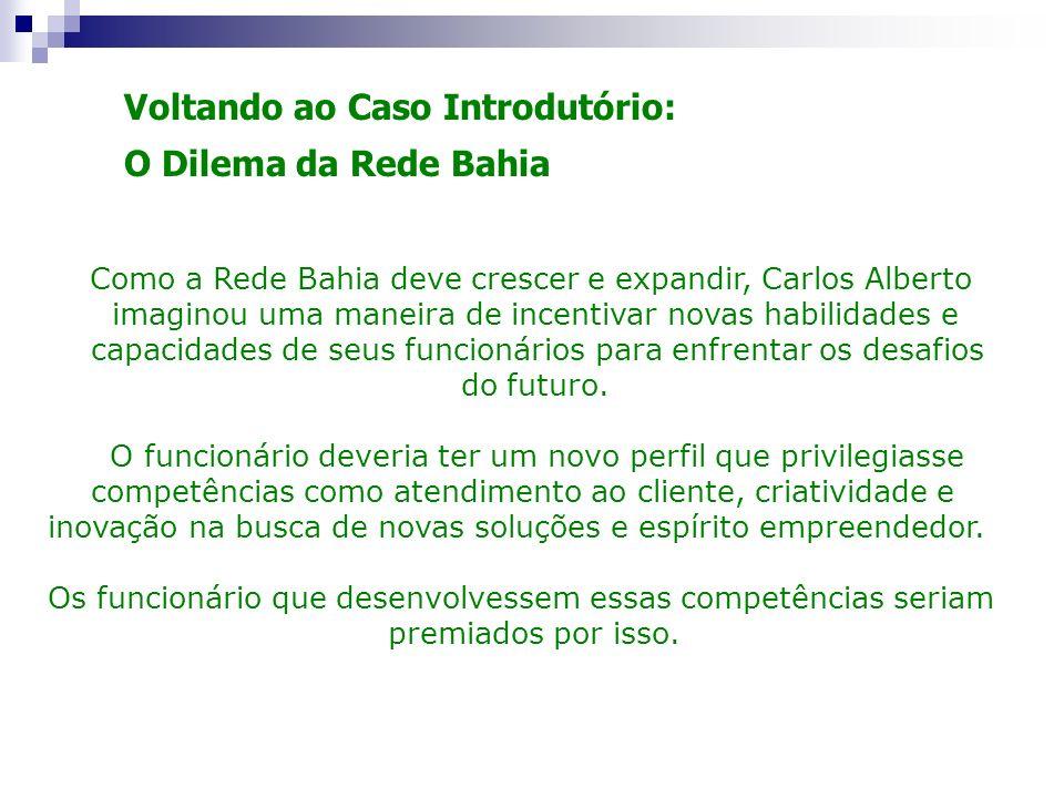 Voltando ao Caso Introdutório: O Dilema da Rede Bahia Como a Rede Bahia deve crescer e expandir, Carlos Alberto imaginou uma maneira de incentivar nov