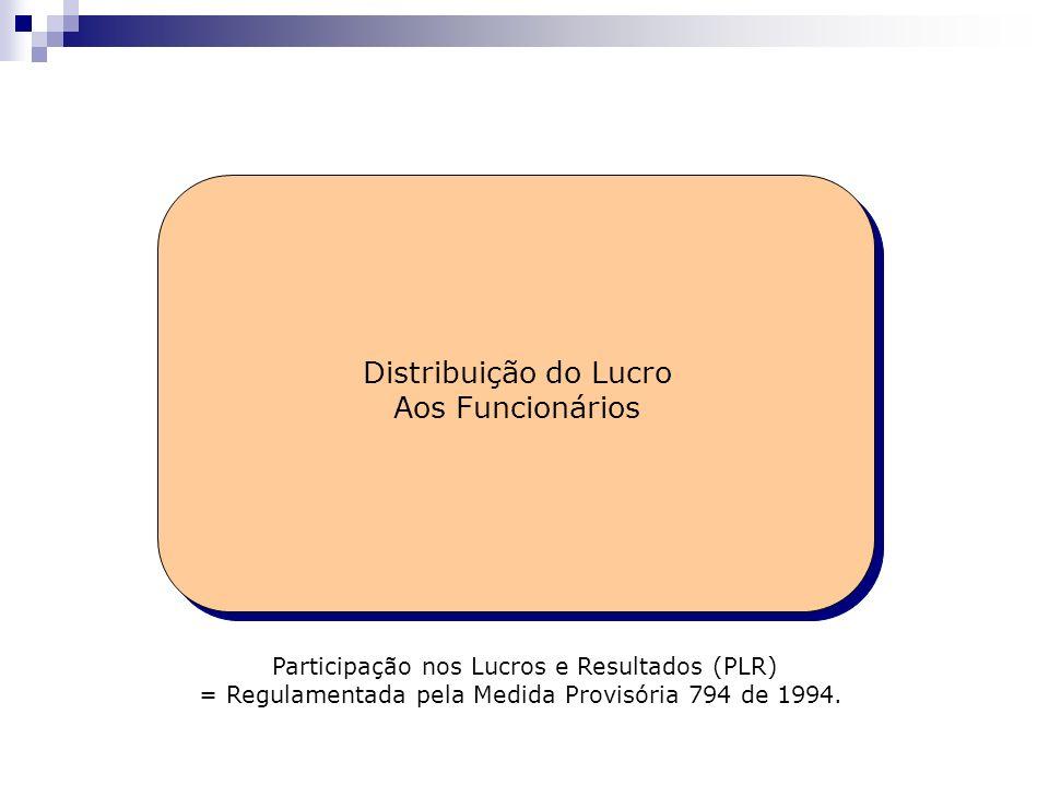 Distribuição do Lucro Aos Funcionários Participação nos Lucros e Resultados (PLR) = Regulamentada pela Medida Provisória 794 de 1994.