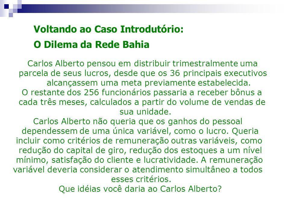 Voltando ao Caso Introdutório: O Dilema da Rede Bahia Carlos Alberto pensou em distribuir trimestralmente uma parcela de seus lucros, desde que os 36