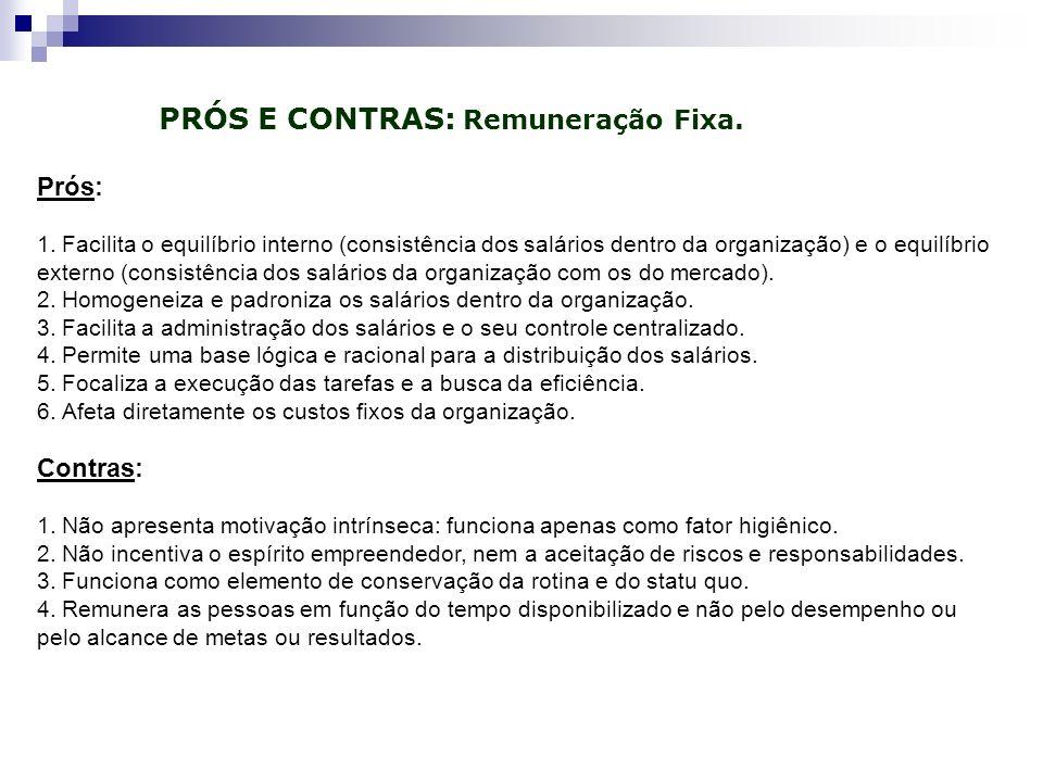 Voltando ao Caso Introdutório: O Dilema da Rede Bahia Carlos Alberto pretende criar um sistema avançado de remuneração para a Rede Bahia.