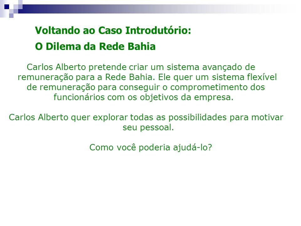 Voltando ao Caso Introdutório: O Dilema da Rede Bahia Carlos Alberto pretende criar um sistema avançado de remuneração para a Rede Bahia. Ele quer um