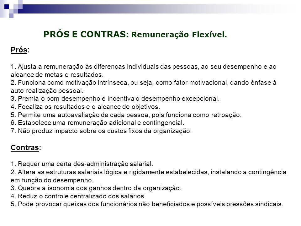 Voltando ao Caso Introdutório: O Dilema da Rede Bahia Carlos Alberto pensou em distribuir trimestralmente uma parcela de seus lucros, desde que os 36 principais executivos alcançassem uma meta previamente estabelecida.