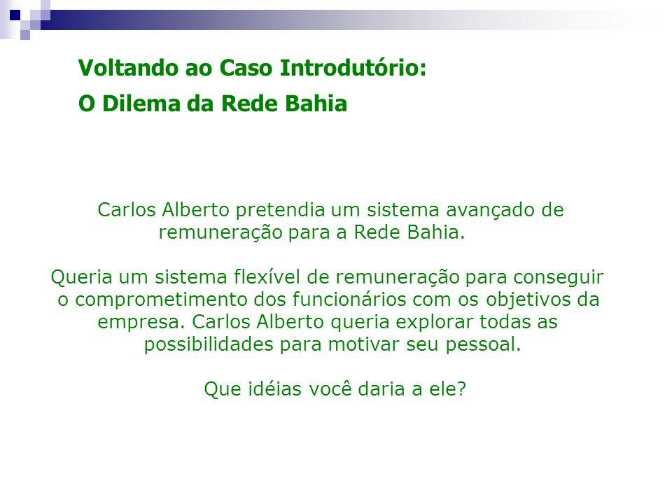 Voltando ao Caso Introdutório: O Dilema da Rede Bahia Carlos Alberto pretendia um sistema avançado de remuneração para a Rede Bahia. Queria um sistema