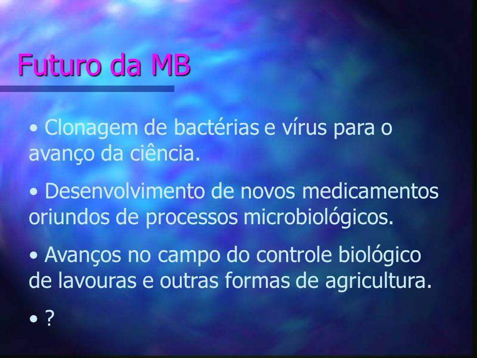 Futuro da MB Clonagem de bactérias e vírus para o avanço da ciência.