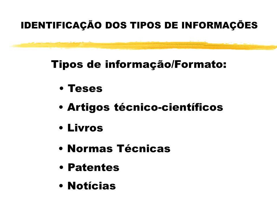 IDENTIFICAÇÃO DOS TIPOS DE INFORMAÇÕES Tipos de informação/Formato: Normas Técnicas Artigos técnico-científicos Livros Teses Patentes Notícias