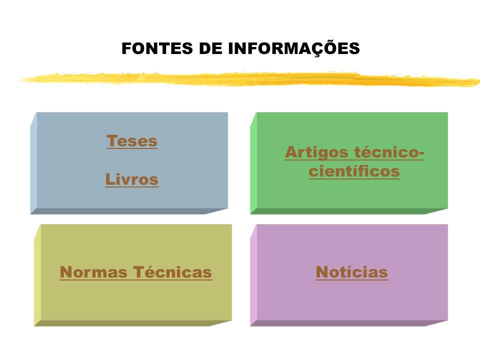 FONTES DE INFORMAÇÕES Teses Livros Normas TécnicasNotícias Artigos técnico- científicos