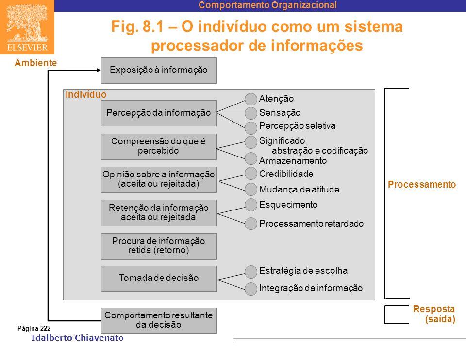 Comportamento Organizacional Idalberto Chiavenato Fig. 8.1 – O indivíduo como um sistema processador de informações Página 222 Percepção da informação