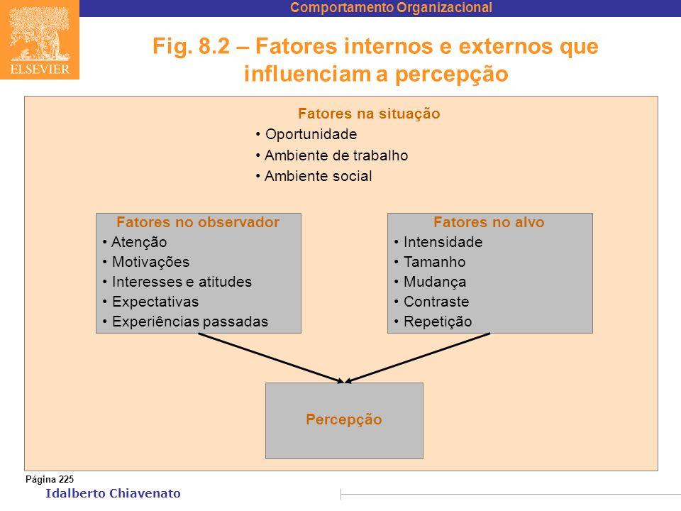 Comportamento Organizacional Idalberto Chiavenato Fig. 8.2 – Fatores internos e externos que influenciam a percepção Fatores no observador Atenção Mot