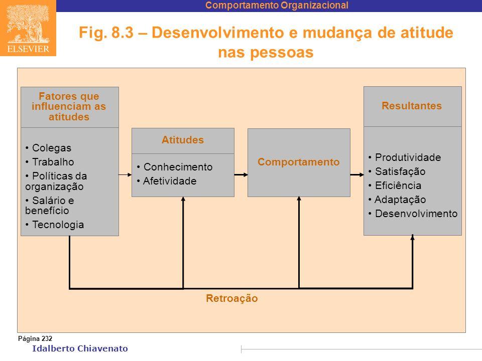 Comportamento Organizacional Idalberto Chiavenato Fig. 8.3 – Desenvolvimento e mudança de atitude nas pessoas Colegas Trabalho Políticas da organizaçã