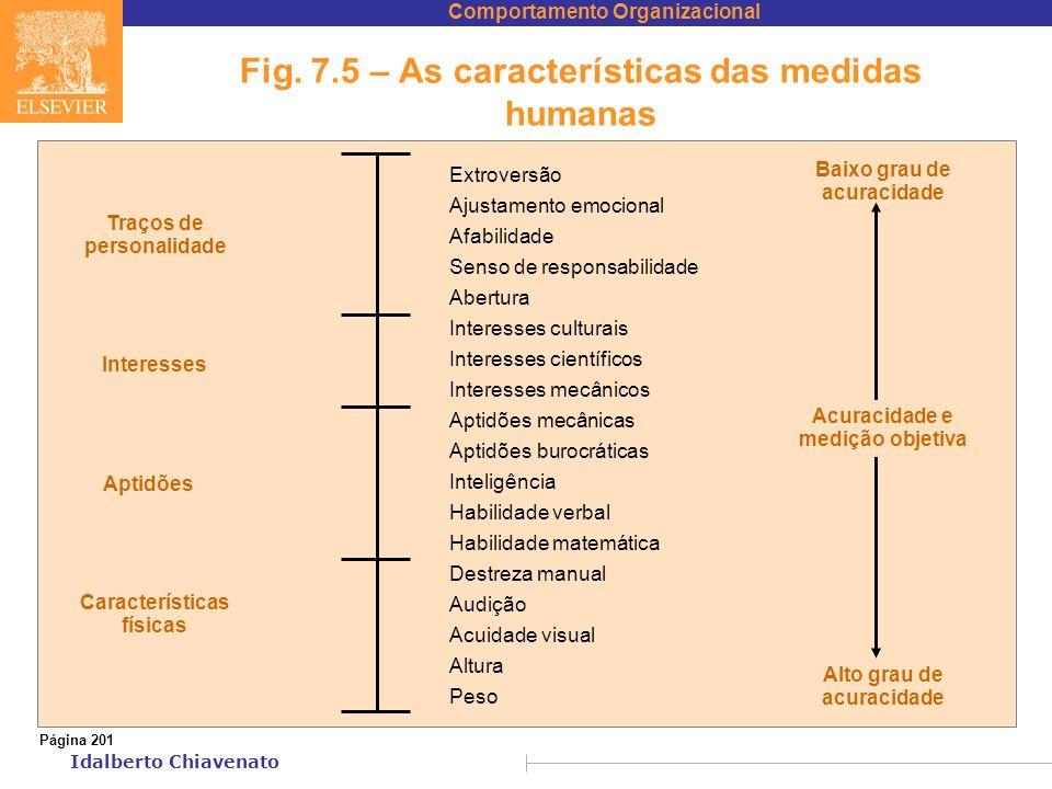 Comportamento Organizacional Idalberto Chiavenato Fig. 7.5 – As características das medidas humanas Página 201 Extroversão Ajustamento emocional Afabi