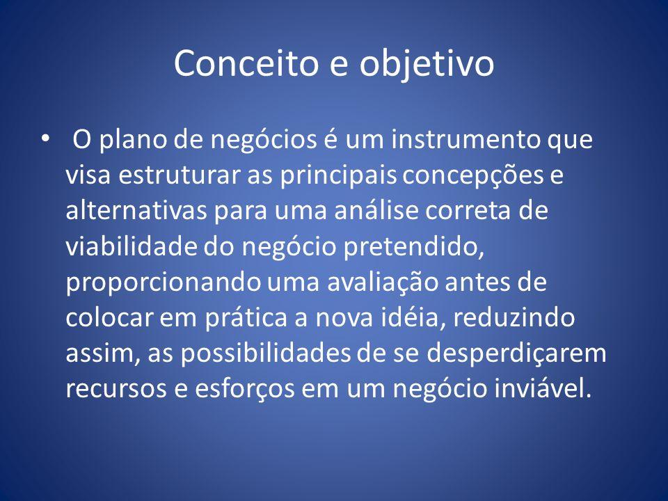 3 – Plano de Marketing 3.2 – Estudo dos Clientes Características gerais dos cliente – pessoas jurídicas Em que ramo atuam.