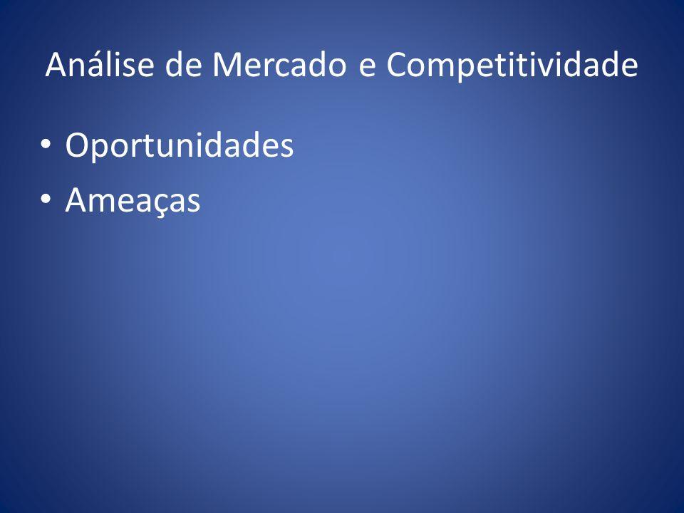 Análise de Mercado e Competitividade Oportunidades Ameaças