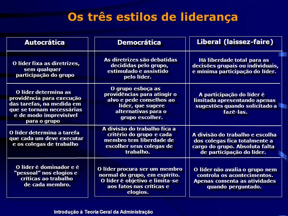 Introdução à Teoria Geral da Administração Autocrática O líder fixa as diretrizes, sem qualquer participação do grupo O líder determina as providência