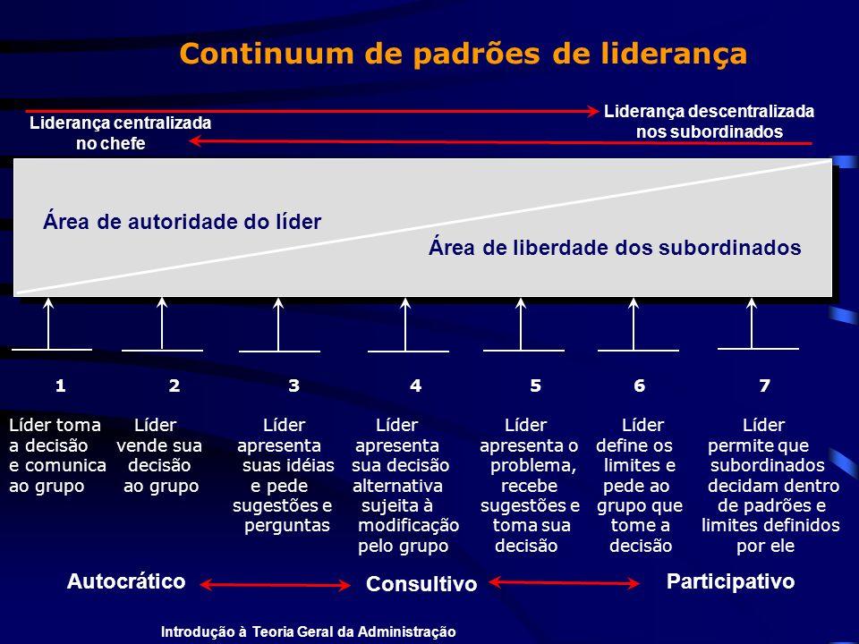 Introdução à Teoria Geral da Administração Continuum de padrões de liderança Liderança descentralizada nos subordinados 1 2 3 4 5 6 7 Líder toma Líder