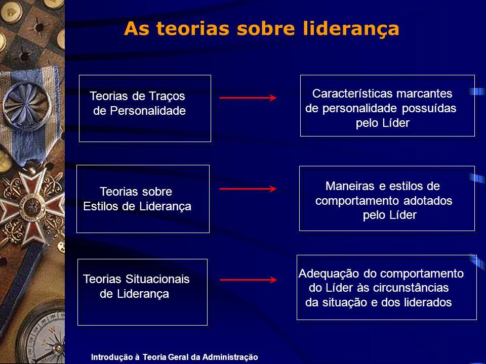Introdução à Teoria Geral da Administração Características marcantes de personalidade possuídas pelo Líder Maneiras e estilos de comportamento adotado