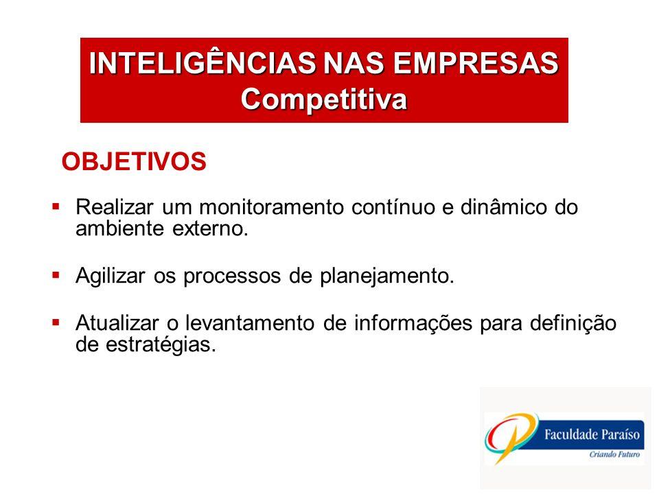 INTELIGÊNCIAS NAS EMPRESAS Competitiva Realizar um monitoramento contínuo e dinâmico do ambiente externo. Agilizar os processos de planejamento. Atual